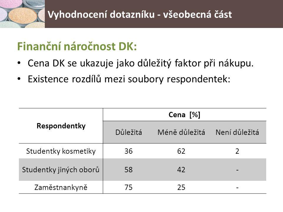 Finanční náročnost DK: Cena DK se ukazuje jako důležitý faktor při nákupu.