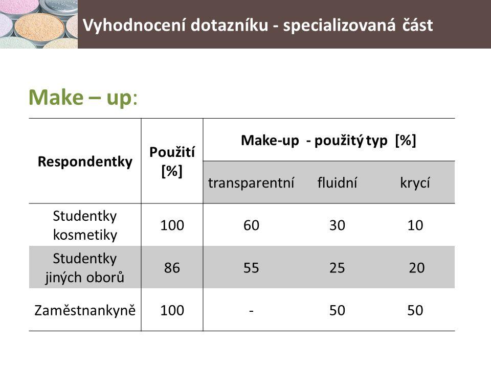 Make – up: Respondentky Použití [%] Make-up - použitý typ [%] transparentnífluidníkrycí Studentky kosmetiky 100603010 Studentky jiných oborů 865525 20 Zaměstnankyně100-50 Vyhodnocení dotazníku - specializovaná část