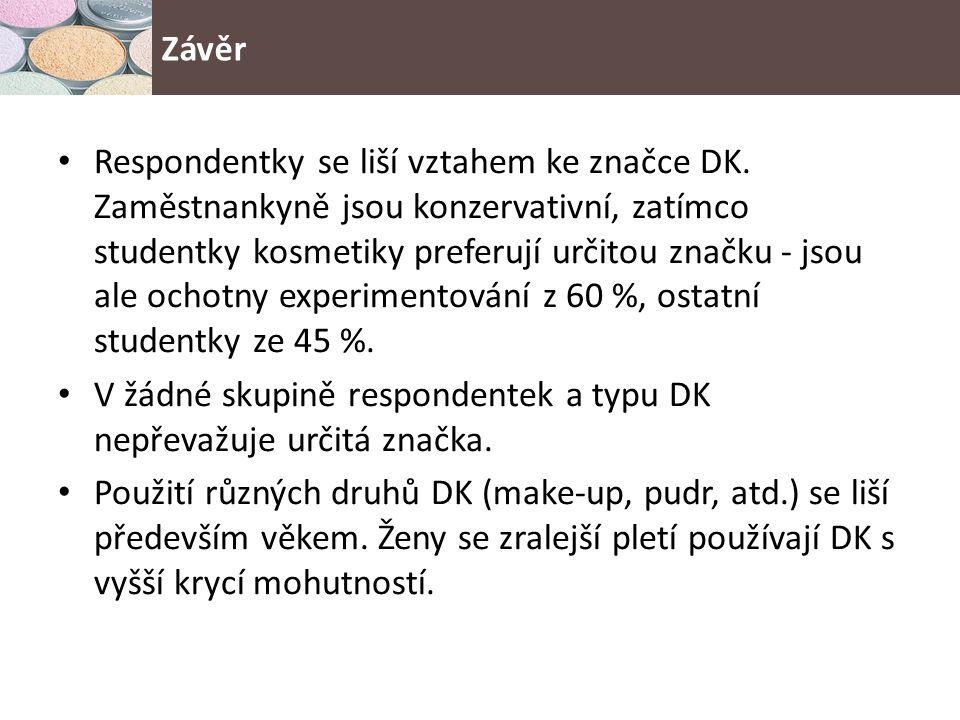 Respondentky se liší vztahem ke značce DK.