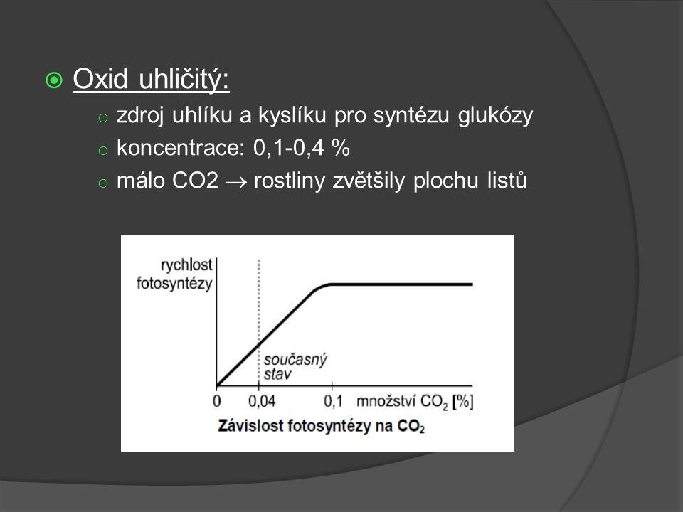  Oxid uhličitý: o zdroj uhlíku a kyslíku pro syntézu glukózy o koncentrace: 0,1-0,4 % o málo CO2  rostliny zvětšily plochu listů