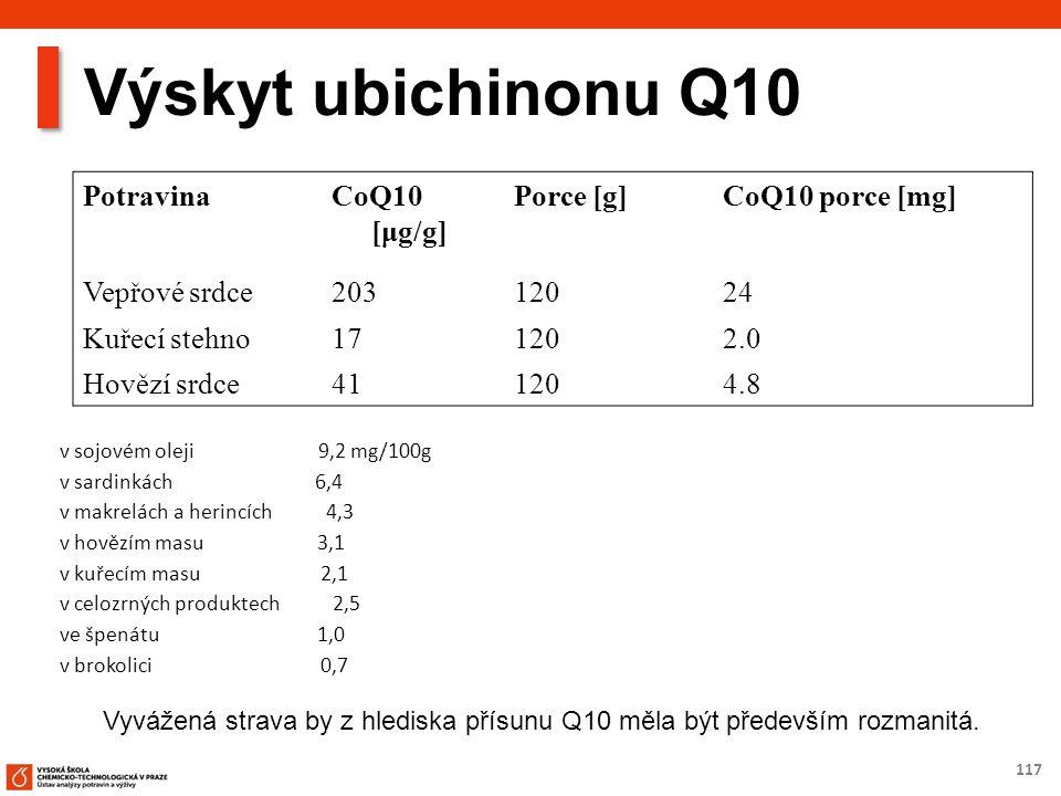 117 Výskyt ubichinonu Q10 Potravina CoQ10 [μg/g] Porce [g] CoQ10 porce [mg] Vepřové srdce20312024 Kuřecí stehno171202.0 Hovězí srdce411204.8 v sojovém oleji 9,2 mg/100g v sardinkách 6,4 v makrelách a herincích 4,3 v hovězím masu 3,1 v kuřecím masu 2,1 v celozrných produktech 2,5 ve špenátu 1,0 v brokolici 0,7 Vyvážená strava by z hlediska přísunu Q10 měla být především rozmanitá.