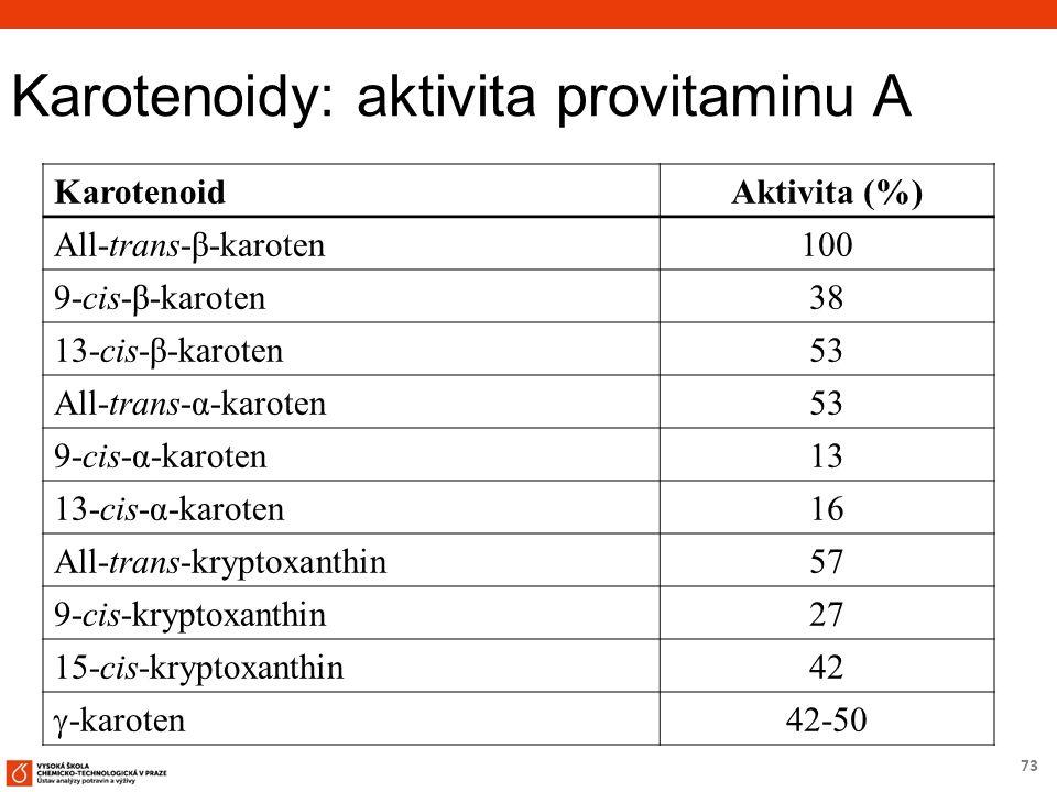 73 Karotenoidy: aktivita provitaminu A Karotenoid Aktivita (%) All-trans-β-karoten 100 9-cis-β-karoten 38 13-cis-β-karoten 53 All-trans-α-karoten 53 9-cis-α-karoten 13 13-cis-α-karoten 16 All-trans-kryptoxanthin 57 9-cis-kryptoxanthin 27 15-cis-kryptoxanthin 42  -karoten 42-50
