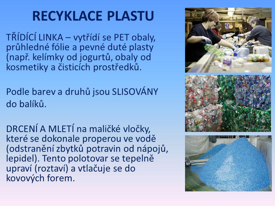 NEPŘÍMÁ RECYKLACE ZNOVU VYUŽITÍ ODPADU POMOCÍ ZPRACOVÁNÍ VZNIKLÉHO ODPADU použití sběrového papíru při výrobě nového plasty, sklo nebo kov PLAST SKLO PAPÍR