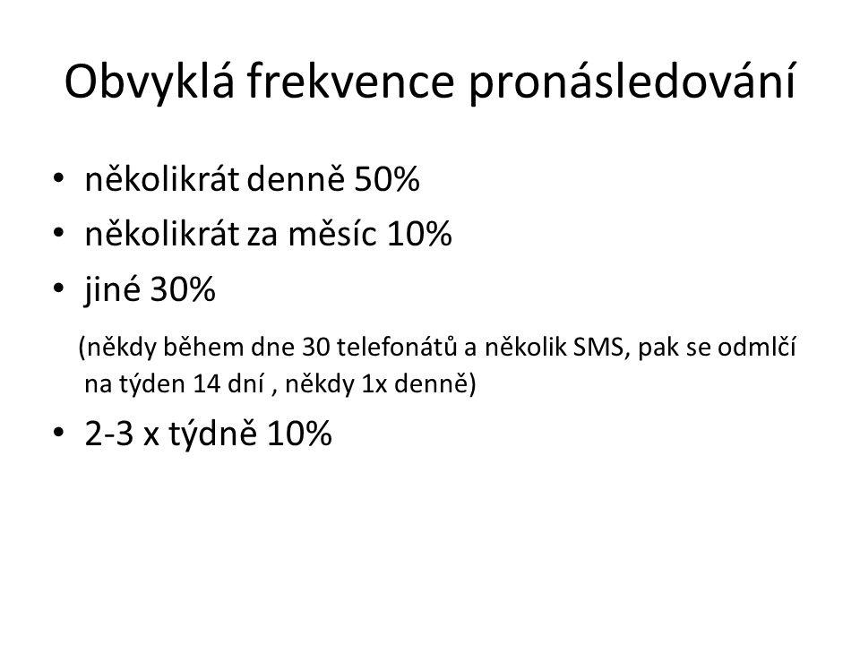 Obvyklá frekvence pronásledování několikrát denně 50% několikrát za měsíc 10% jiné 30% (někdy během dne 30 telefonátů a několik SMS, pak se odmlčí na týden 14 dní, někdy 1x denně) 2-3 x týdně 10%