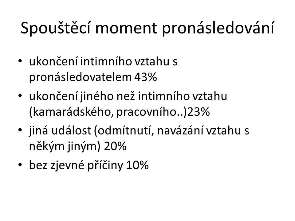 Spouštěcí moment pronásledování ukončení intimního vztahu s pronásledovatelem 43% ukončení jiného než intimního vztahu (kamarádského, pracovního..)23% jiná událost (odmítnutí, navázání vztahu s někým jiným) 20% bez zjevné příčiny 10%