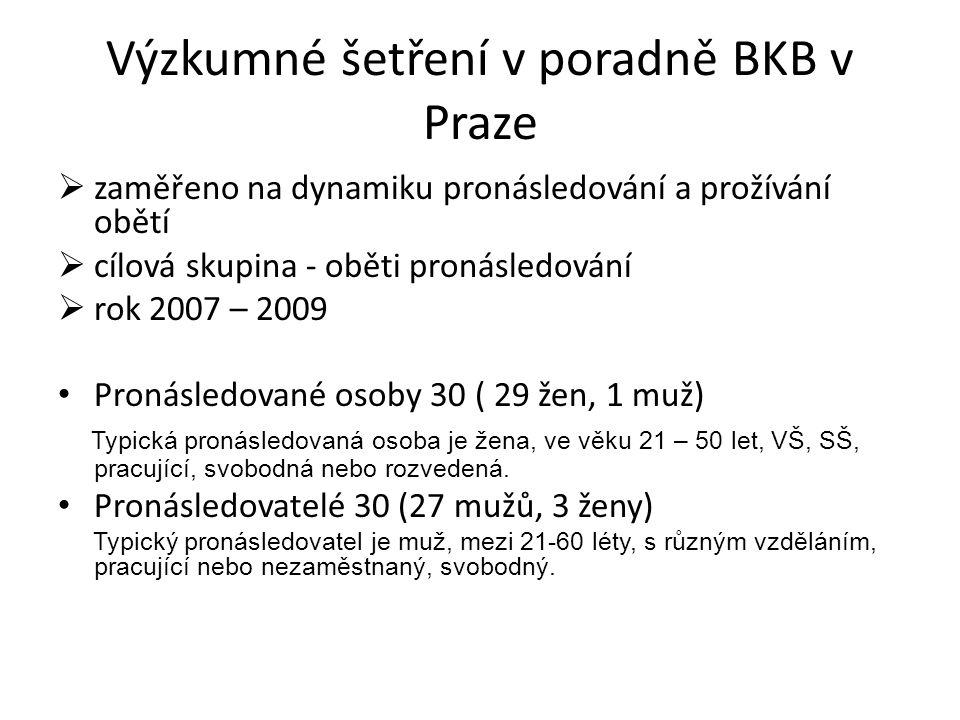 Výzkumné šetření v poradně BKB v Praze  zaměřeno na dynamiku pronásledování a prožívání obětí  cílová skupina - oběti pronásledování  rok 2007 – 2009 Pronásledované osoby 30 ( 29 žen, 1 muž) Typická pronásledovaná osoba je žena, ve věku 21 – 50 let, VŠ, SŠ, pracující, svobodná nebo rozvedená.