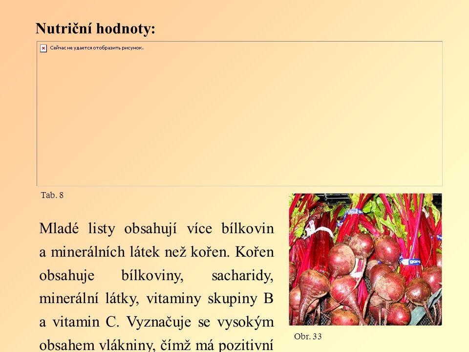 Nutriční hodnoty: Mladé listy obsahují více bílkovin a minerálních látek než kořen.