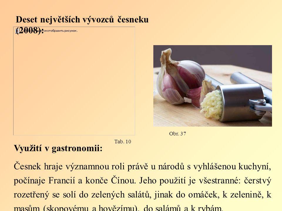 Využití v gastronomii: Česnek hraje významnou roli právě u národů s vyhlášenou kuchyní, počínaje Francií a konče Čínou.
