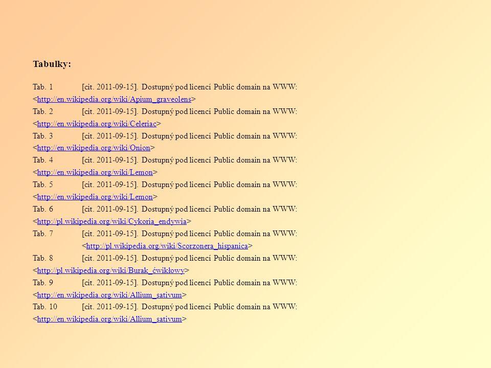 Tabulky: Tab.1[cit. 2011-09-15].