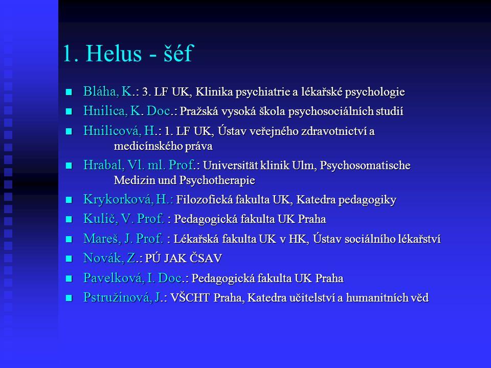 1. Helus - šéf Bláha, K.: 3. LF UK, Klinika psychiatrie a lékařské psychologie Bláha, K.: 3.