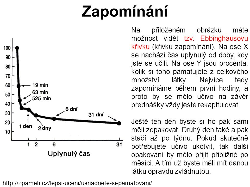 Zapomínání http://zpameti.cz/lepsi-uceni/usnadnete-si-pamatovani/ Na přiloženém obrázku máte možnost vidět tzv. Ebbinghausovu křivku (křivku zapomínán