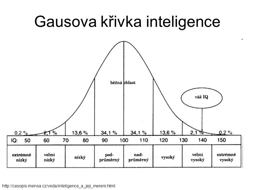 http://casopis.mensa.cz/veda/inteligence_a_jeji_mereni.html Gausova křivka inteligence