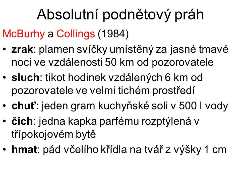 Absolutní podnětový práh McBurhy a Collings (1984) zrak: plamen svíčky umístěný za jasné tmavé noci ve vzdálenosti 50 km od pozorovatele sluch: tikot