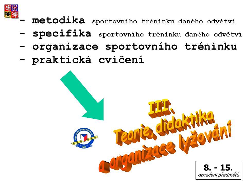 - metodika sportovního tréninku daného odvětví - specifika sportovního tréninku daného odvětví - organizace sportovního tréninku - praktická cvičení 8.