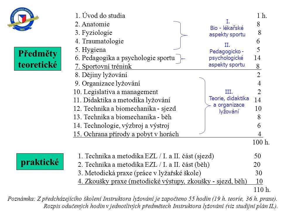 Předměty teoretické 1. Úvod do studia 1 h. 2. Anatomie 8 3.