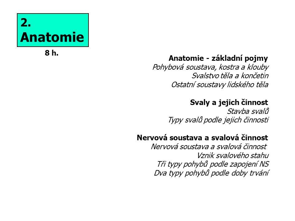 2. Anatomie 8 h.