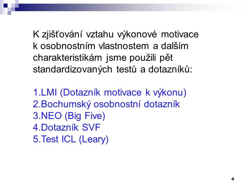 4 K zjišťování vztahu výkonové motivace k osobnostním vlastnostem a dalším charakteristikám jsme použili pět standardizovaných testů a dotazníků: 1.LMI (Dotazník motivace k výkonu) 2.Bochumský osobnostní dotazník 3.NEO (Big Five) 4.Dotazník SVF 5.Test ICL (Leary)