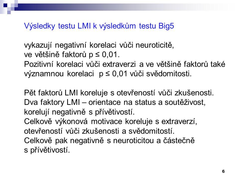 6 Výsledky testu LMI k výsledkům testu Big5 vykazují negativní korelaci vůči neuroticitě, ve většině faktorů p ≤ 0,01.