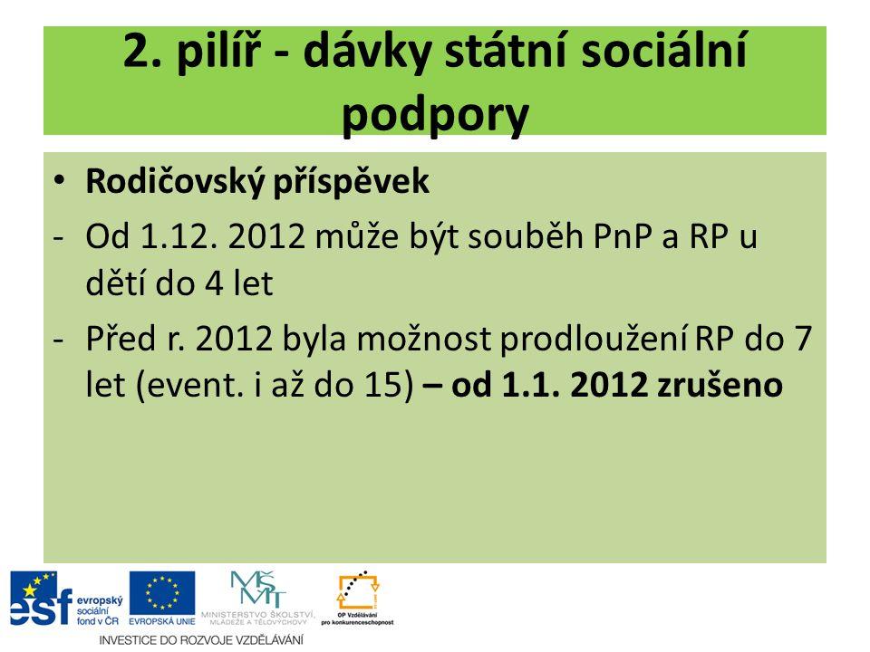 2. pilíř - dávky státní sociální podpory Rodičovský příspěvek -Od 1.12. 2012 může být souběh PnP a RP u dětí do 4 let -Před r. 2012 byla možnost prodl