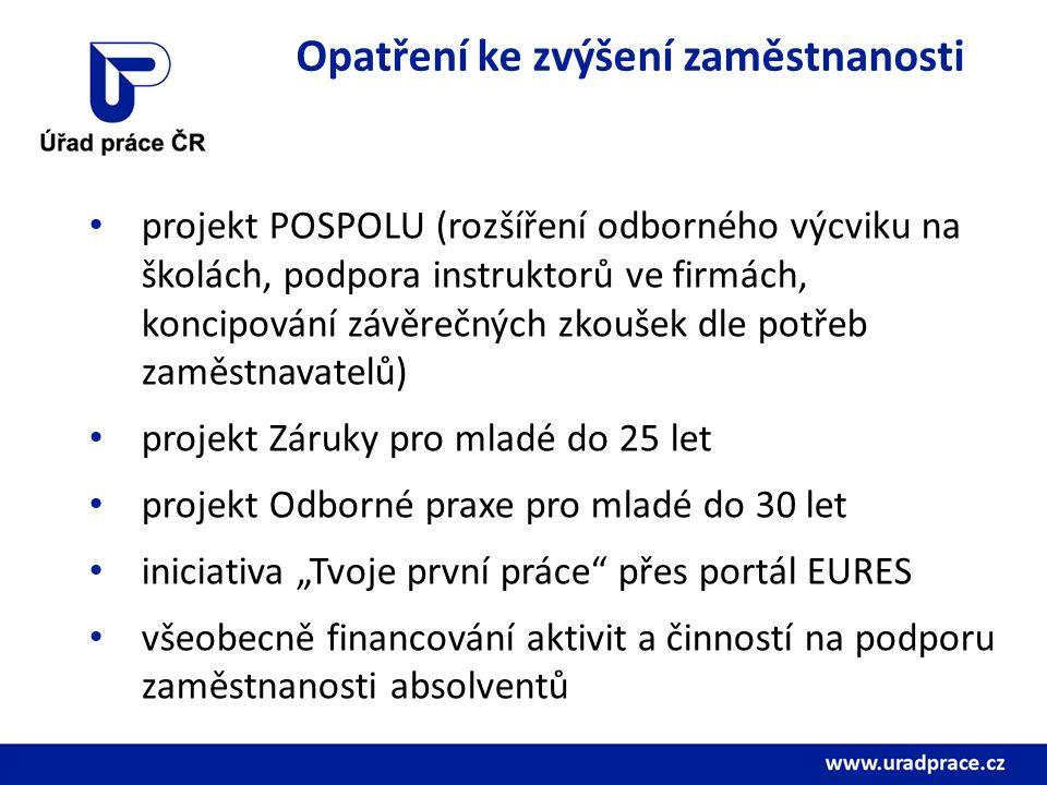 """Opatření ke zvýšení zaměstnanosti projekt POSPOLU (rozšíření odborného výcviku na školách, podpora instruktorů ve firmách, koncipování závěrečných zkoušek dle potřeb zaměstnavatelů) projekt Záruky pro mladé do 25 let projekt Odborné praxe pro mladé do 30 let iniciativa """"Tvoje první práce přes portál EURES všeobecně financování aktivit a činností na podporu zaměstnanosti absolventů"""