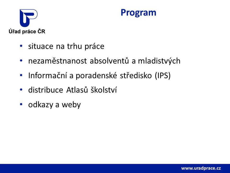 Program situace na trhu práce nezaměstnanost absolventů a mladistvých Informační a poradenské středisko (IPS) distribuce Atlasů školství odkazy a weby