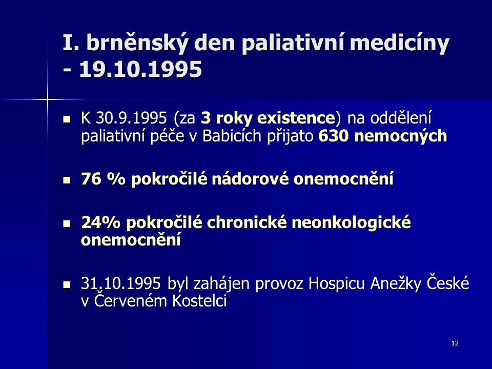 12 I. brněnský den paliativní medicíny - 19.10.1995 K 30.9.1995 (za 3 roky existence) na oddělení paliativní péče v Babicích přijato 630 nemocných K 3