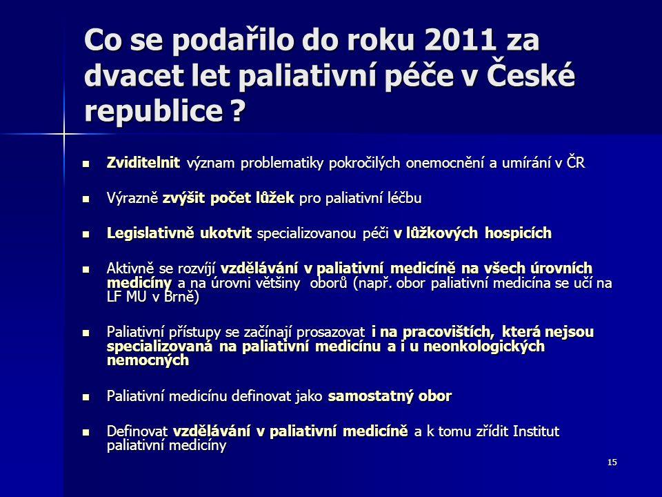 15 Co se podařilo do roku 2011 za dvacet let paliativní péče v České republice ? Zviditelnit význam problematiky pokročilých onemocnění a umírání v ČR