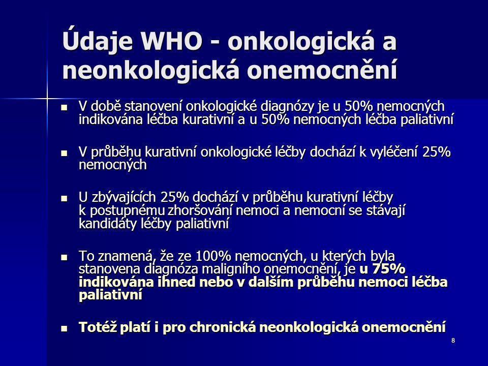 8 Údaje WHO - onkologická a neonkologická onemocnění V době stanovení onkologické diagnózy je u 50% nemocných indikována léčba kurativní a u 50% nemocných léčba paliativní V době stanovení onkologické diagnózy je u 50% nemocných indikována léčba kurativní a u 50% nemocných léčba paliativní V průběhu kurativní onkologické léčby dochází k vyléčení 25% nemocných V průběhu kurativní onkologické léčby dochází k vyléčení 25% nemocných U zbývajících 25% dochází v průběhu kurativní léčby k postupnému zhoršování nemoci a nemocní se stávají kandidáty léčby paliativní U zbývajících 25% dochází v průběhu kurativní léčby k postupnému zhoršování nemoci a nemocní se stávají kandidáty léčby paliativní To znamená, že ze 100% nemocných, u kterých byla stanovena diagnóza maligního onemocnění, je u 75% indikována ihned nebo v dalším průběhu nemoci léčba paliativní To znamená, že ze 100% nemocných, u kterých byla stanovena diagnóza maligního onemocnění, je u 75% indikována ihned nebo v dalším průběhu nemoci léčba paliativní Totéž platí i pro chronická neonkologická onemocnění Totéž platí i pro chronická neonkologická onemocnění