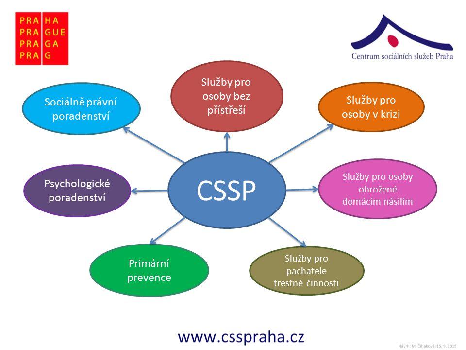 CSSP Služby pro osoby bez přístřeší Psychologické poradenství Sociálně právní poradenství Služby pro osoby v krizi Primární prevence Služby pro osoby ohrožené domácím násilím Služby pro pachatele trestné činnosti