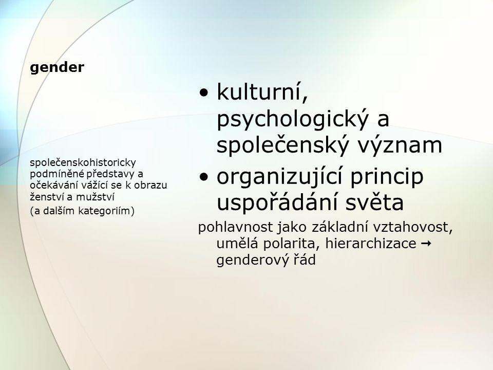 gender kulturní, psychologický a společenský význam organizující princip uspořádání světa pohlavnost jako základní vztahovost, umělá polarita, hierarchizace  genderový řád společenskohistoricky podmíněné představy a očekávání vážící se k obrazu ženství a mužství (a dalším kategoriím)