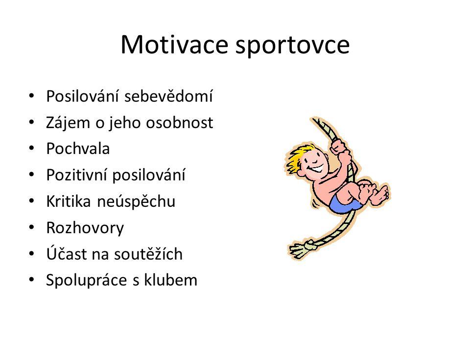 Motivace sportovce Posilování sebevědomí Zájem o jeho osobnost Pochvala Pozitivní posilování Kritika neúspěchu Rozhovory Účast na soutěžích Spolupráce