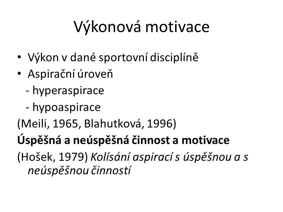 Výkonová motivace Výkon v dané sportovní disciplíně Aspirační úroveň - hyperaspirace - hypoaspirace (Meili, 1965, Blahutková, 1996) Úspěšná a neúspěšná činnost a motivace (Hošek, 1979) Kolísání aspirací s úspěšnou a s neúspěšnou činností