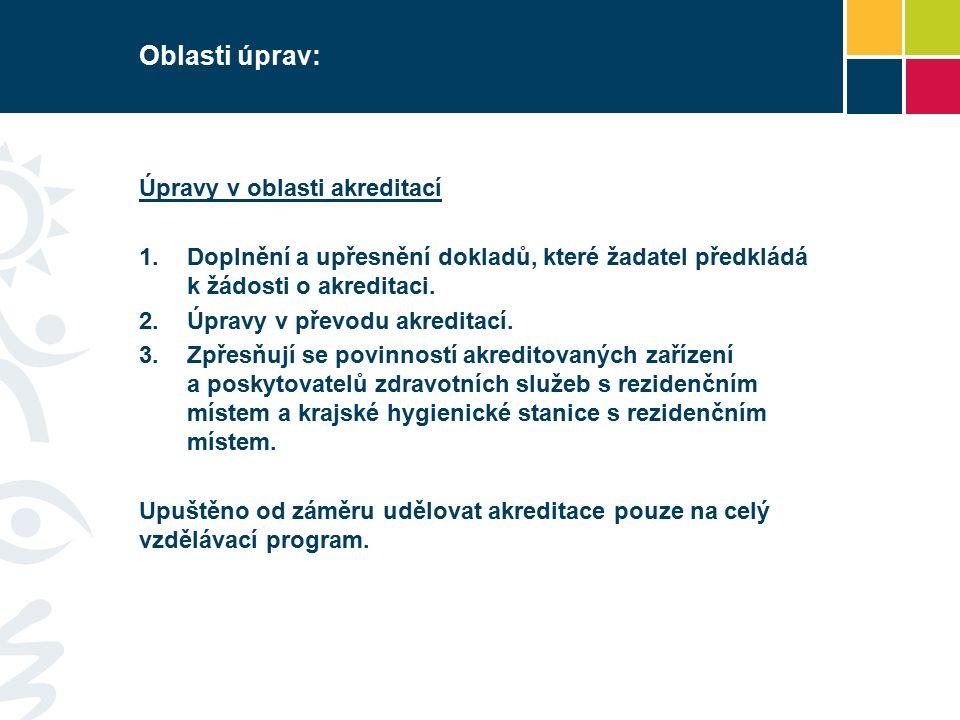 Oblasti úprav: Úpravy v oblasti akreditací 1.Doplnění a upřesnění dokladů, které žadatel předkládá k žádosti o akreditaci.