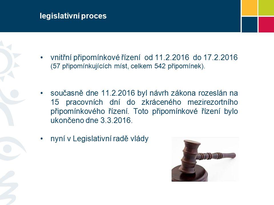 legislativní proces vnitřní připomínkové řízení od 11.2.2016 do 17.2.2016 (57 připomínkujících míst, celkem 542 připomínek).