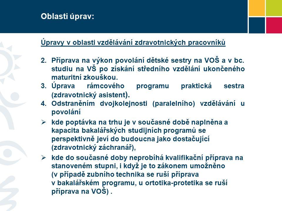 Oblasti úprav: Úpravy v oblasti vzdělávání zdravotnických pracovníků 2.Příprava na výkon povolání dětské sestry na VOŠ a v bc.