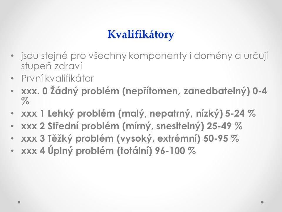 Kvalifikátory jsou stejné pro všechny komponenty i domény a určují stupeň zdraví První kvalifikátor xxx.