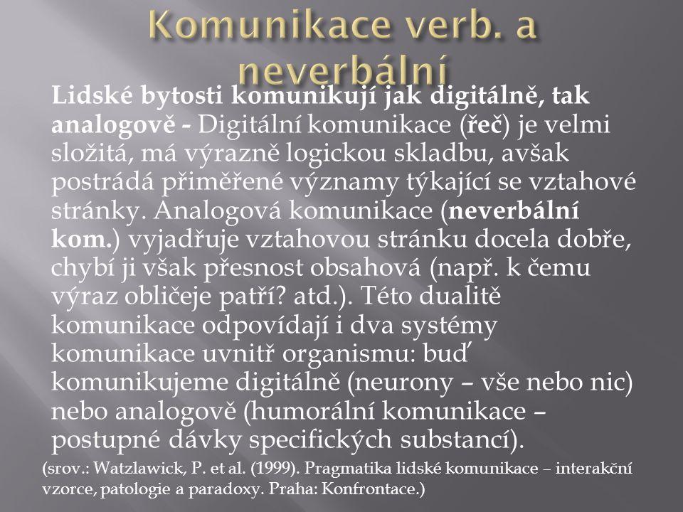 Lidské bytosti komunikují jak digitálně, tak analogově - Digitální komunikace ( řeč ) je velmi složitá, má výrazně logickou skladbu, avšak postrádá přiměřené významy týkající se vztahové stránky.