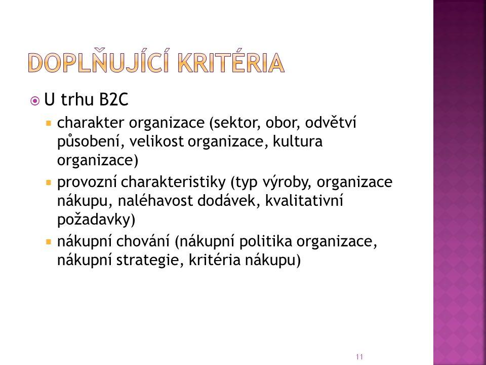  U trhu B2C  charakter organizace (sektor, obor, odvětví působení, velikost organizace, kultura organizace)  provozní charakteristiky (typ výroby, organizace nákupu, naléhavost dodávek, kvalitativní požadavky)  nákupní chování (nákupní politika organizace, nákupní strategie, kritéria nákupu) 11