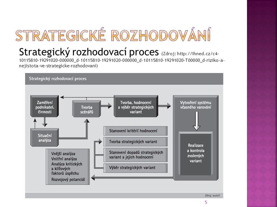 Strategický rozhodovací proces (Zdroj: http://ihned.cz/c4- 10115810-19291020-000000_d-10115810-19291020-000000_d-10115810-19291020-T00000_d-riziko-a- nejistota-ve-strategicke-rozhodovani) 5