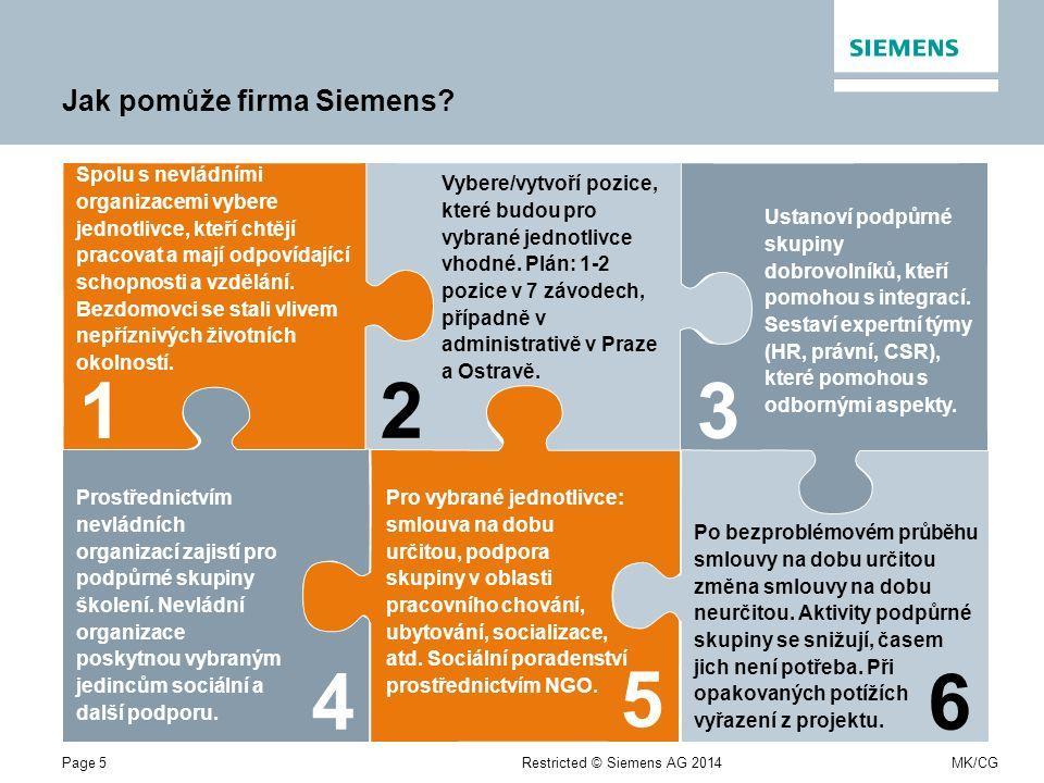 Page 5Restricted © Siemens AG 2014MK/CG Jak pomůže firma Siemens.