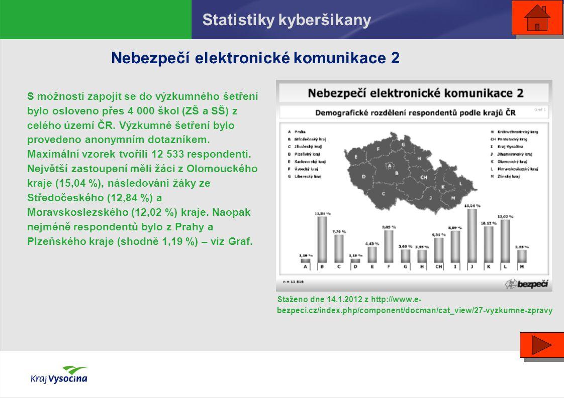 S možností zapojit se do výzkumného šetření bylo osloveno přes 4 000 škol (ZŠ a SŠ) z celého území ČR. Výzkumné šetření bylo provedeno anonymním dotaz