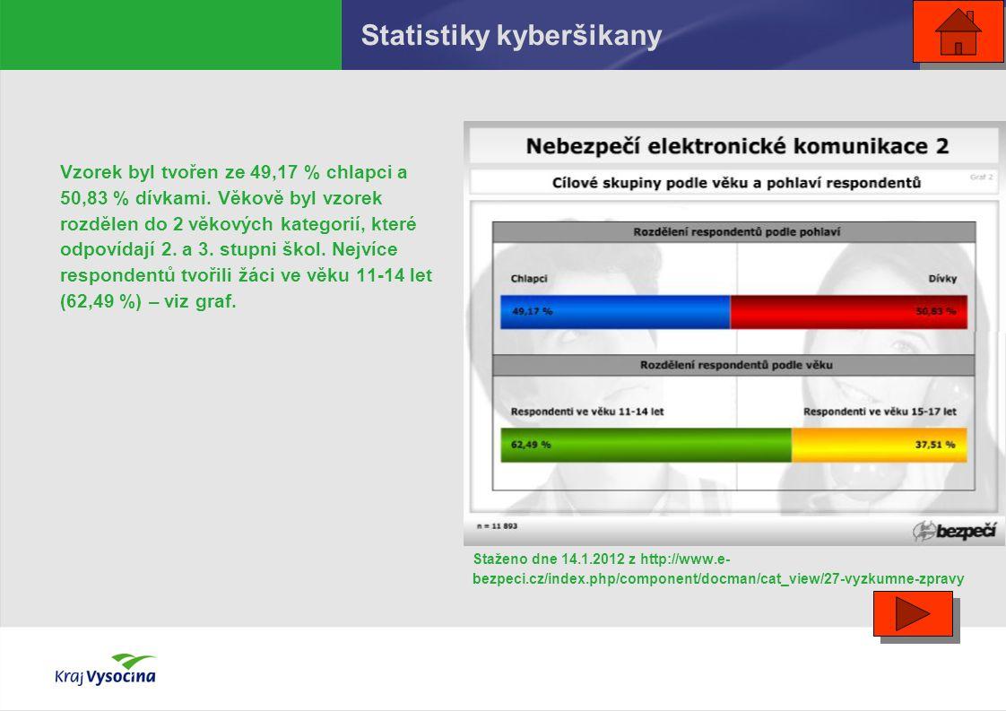 Staženo dne 14.1.2012 z http://www.e- bezpeci.cz/index.php/component/docman/cat_view/27-vyzkumne-zpravy Vzorek byl tvořen ze 49,17 % chlapci a 50,83 %