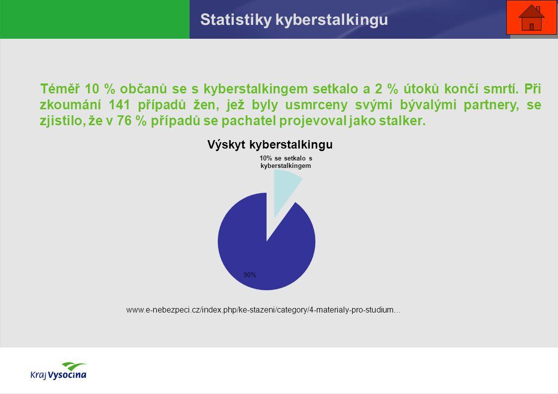 Téměř 10 % občanů se s kyberstalkingem setkalo a 2 % útoků končí smrtí. Při zkoumání 141 případů žen, jež byly usmrceny svými bývalými partnery, se zj