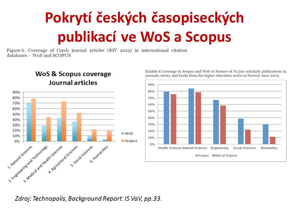 Pokrytí českých časopiseckých publikací ve WoS a Scopus Zdroj: Technopolis, Background Report: IS VaV, pp.33.