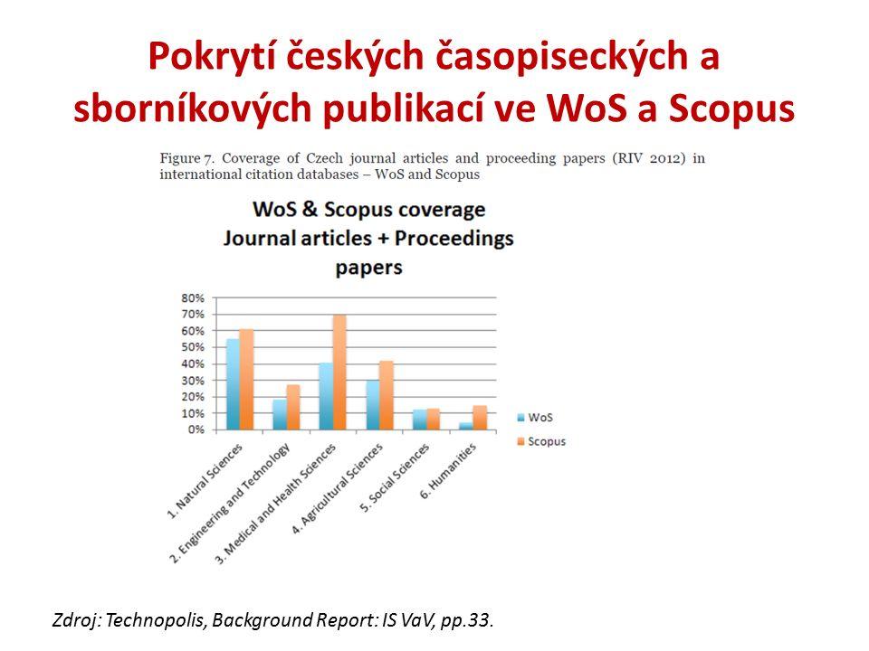Pokrytí českých časopiseckých a sborníkových publikací ve WoS a Scopus Zdroj: Technopolis, Background Report: IS VaV, pp.33.