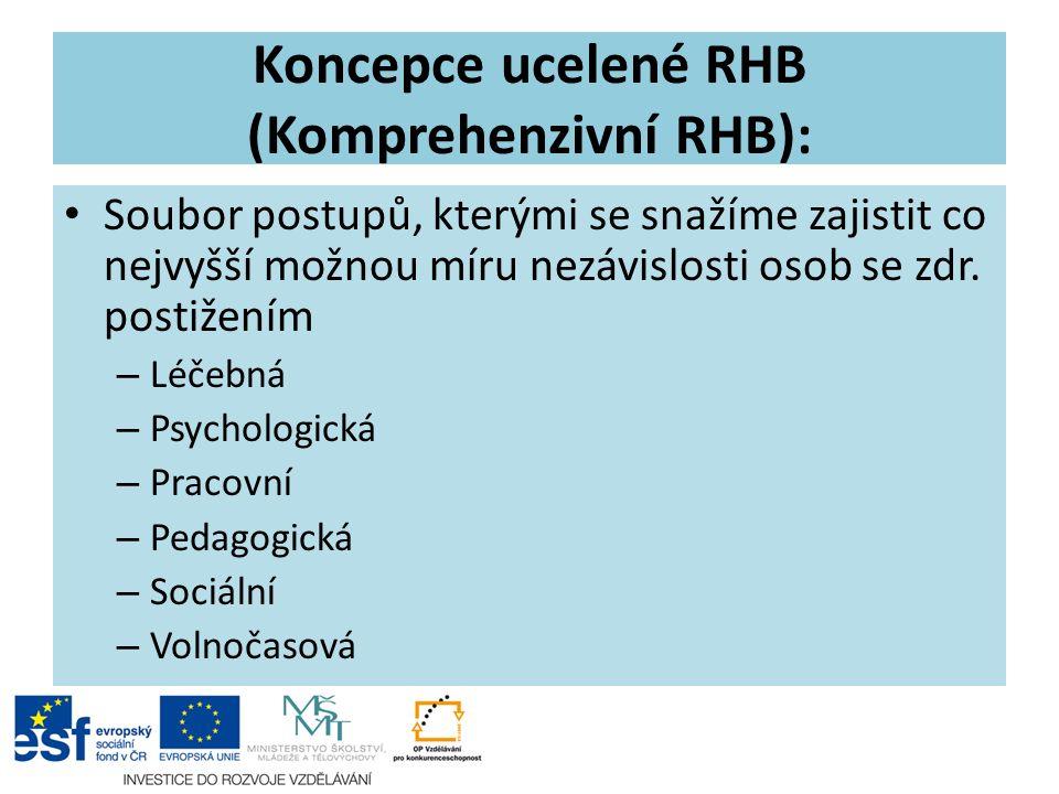Koncepce ucelené RHB (Komprehenzivní RHB): Soubor postupů, kterými se snažíme zajistit co nejvyšší možnou míru nezávislosti osob se zdr. postižením –
