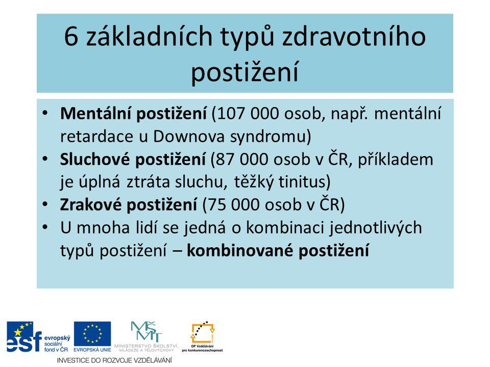6 základních typů zdravotního postižení Mentální postižení (107 000 osob, např. mentální retardace u Downova syndromu) Sluchové postižení (87 000 osob