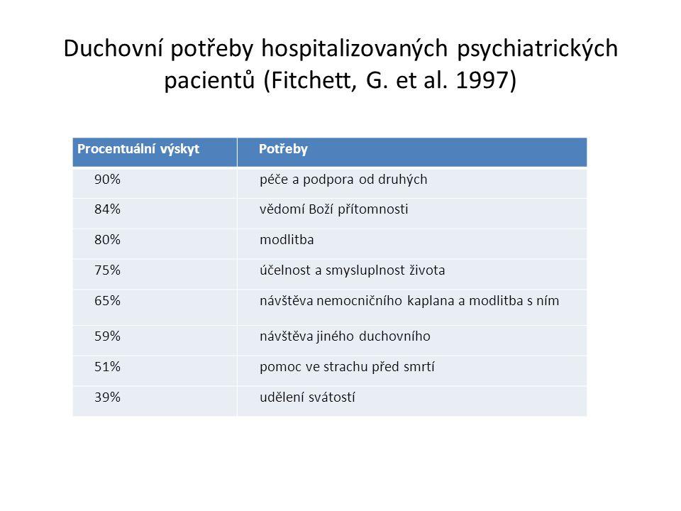 Duchovní potřeby hospitalizovaných psychiatrických pacientů (Fitchett, G.