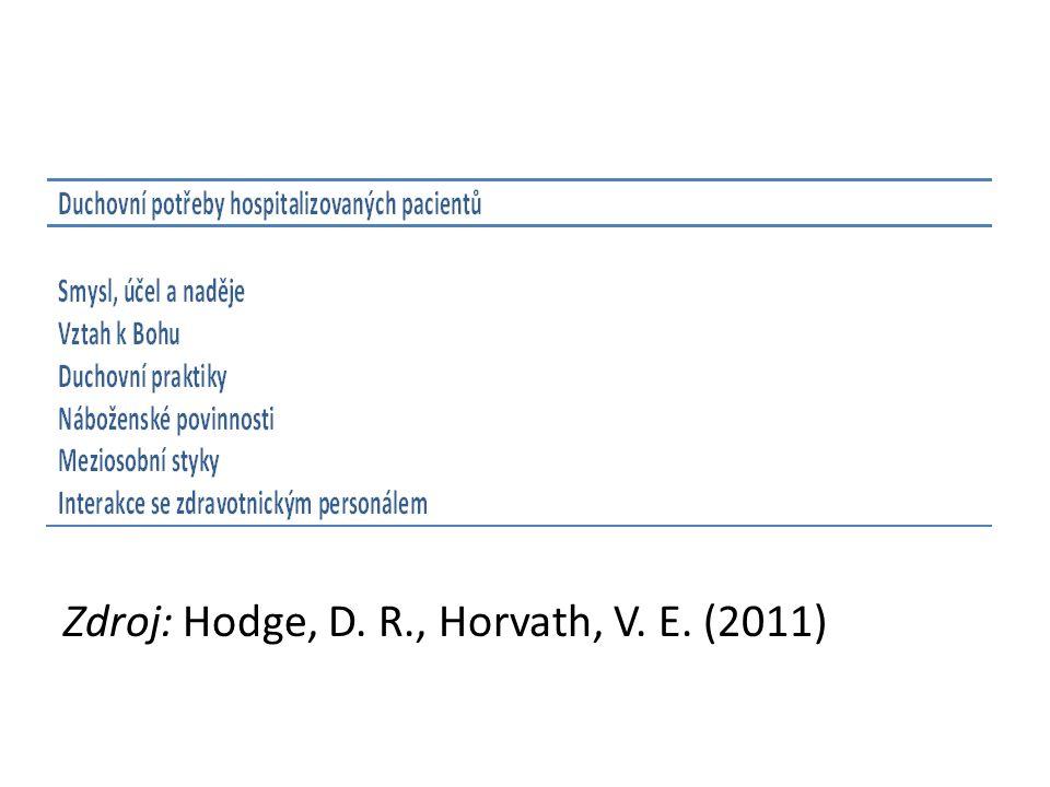 Zdroj: Hodge, D. R., Horvath, V. E. (2011)
