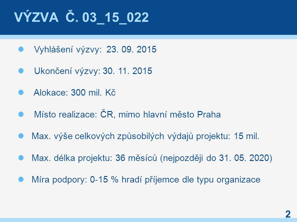 VÝZVA Č. 03_15_022 Vyhlášení výzvy: 23. 09. 2015 Ukončení výzvy: 30.